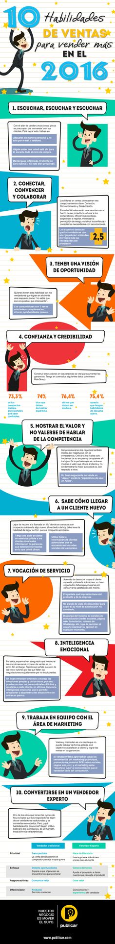10 habilidades de venta para vender más en 2016 #infografia #marketing