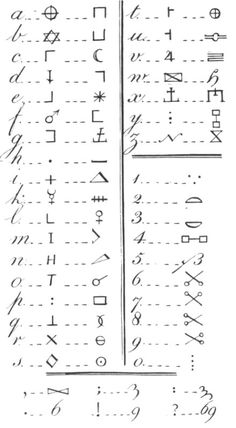 The Illuminati Code