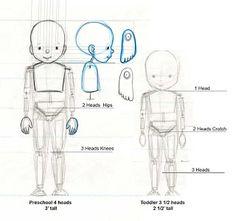 Illustration For Kids Blog: Children proportions