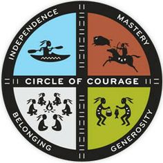 """""""Circle of Courage"""" Therapy Used for Youth with Asperger's Syndrome - """"Youth… Native American History, American Indians, Circle Of Courage, Indigenous Education, Native American Spirituality, Indian Arts And Crafts, Therapy Worksheets, Trail Of Tears, Wheel Of Life"""