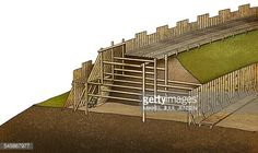 Viking Ring Fortress - Palisade Walls Structure (In comparison to space frame) Viking House, Viking Age, Historical Architecture, Ancient Architecture, Game Of Thrones Westeros, Castle Illustration, Medieval, Christian Warrior, Fortification
