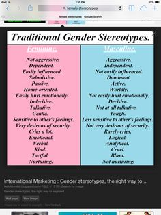 Words that describe a stereotypical man and woman.