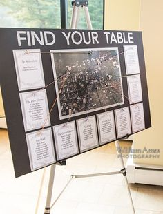 """Find your table"" using Penn State and State College landmarks on a map"