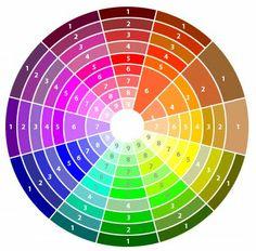 É só combinar as cores com o mesmo número