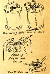 This was how my mom taught me to start knitting!