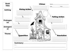 Plot diagram blank this is a blank plot diagram for a short story students will read a fun spooky short story of teachers choice and complete the included plot diagram to analyze the components ccuart Image collections