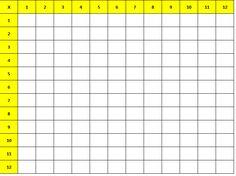Printable Times Table Chart | Kiddo Shelter