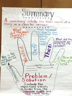 Lesson plans, teaching, to write a summary cleaver summary anchor chart, ed Summarizing Anchor Chart, Summary Anchor Chart, Summarizing Activities, Writing Anchor Charts, Rounding Anchor Chart, Anchor Chart Display, Adjective Anchor Chart, Inference, Reading Lessons