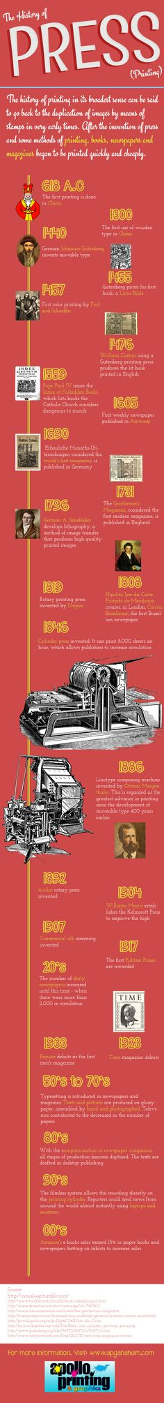 The History Of Press Printing [INFOGRAPHIC] #printing #press