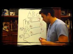 ABG arterial blood gases easy to understand for Nursing Stu