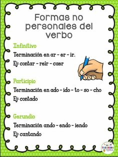 Spanish Grammar, Spanish Vocabulary, Spanish Language Learning, Speech And Language, Dual Language, Spanish Classroom Activities, Spanish Teaching Resources, Spanish Anchor Charts, Spanish Lessons For Kids