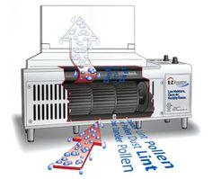 7 best e z breathe ventilation system images ventilation system rh pinterest com