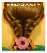 Recent Favorite Hairstyle Tutorial - Waffle Cone Braid