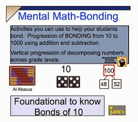 JANCY..Teaching Students to Understand Math~ This is a 70 page Smartboard Bonding presentation showing ways to teach bonding and other different mental math strategies you can use in your classroom. http://www.teacherspayteachers.com/Product/COMMON-CORE-NUMBER-BONDS-MENTAL-MATH-ACTIVITIES-for-SMARTBOARD-Grades-4-and-5-819893