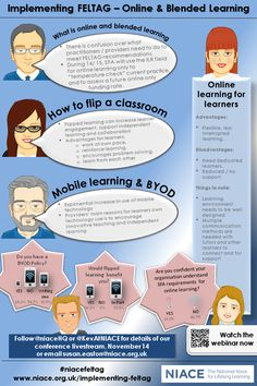What did our #niacefeltag webinar find out about online learning? See infographic or click http://www.niace.org.uk/implementing-feltag…