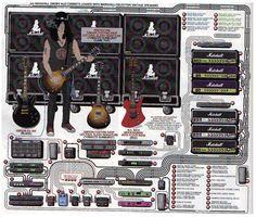 Slash Diagram Velvet Revolver