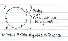 I like pirates and reading!