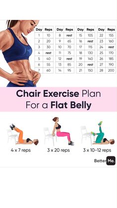 How To Build Firm And Perfect Round Butts And Achieve Toned Body – Weight Disposal Fitness Workouts, Easy Workouts, At Home Workouts, Yoga Fitness, Health Fitness, Fitness Tips, Exercise Workouts, Exercise Ball, Bodybuilding Training