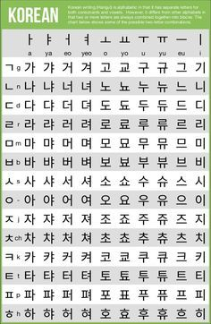 Writing Systems of the World x 36 inches on sturdy cardstock Descr. , Writing Systems of the World x 36 inches on sturdy cardstock beautiful wallchart outlines 51 different writing syst. Korean Words Learning, Korean Language Learning, Learn A New Language, Learning Spanish, The Words, Hangul Alphabet, Alphabet Worksheets, Sign Language Alphabet, Learn Korean Alphabet