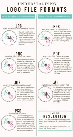 Business infographic : logo file formats, image types A professional graphic designer will create your .- Business infographic : logo file formats image types A professional graphic designer will create your- Graphisches Design, Design Blog, Graphic Design Tutorials, Graphic Design Inspiration, What Is Graphic Design, Layout Design, What Is Design, Design Page, Freelance Graphic Design