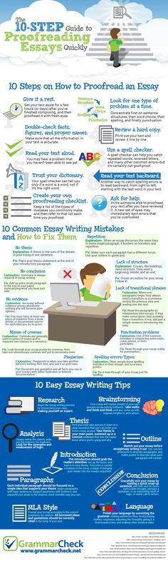 The 10-Step Guide to Proofreading Essays Quickly Infographic