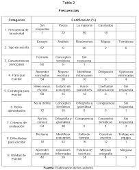 Resultado de imagen para cuestionarios resueltos de primaria