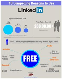 10 Compelling Reasons to Use LinkedIn Active Network, Social Networks, Scene, Social Media, Stage