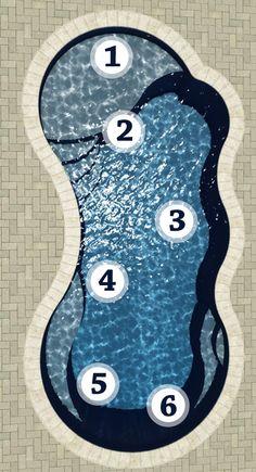 I Series pool (rendering) from above Semi Inground Pools, Inground Pool Designs, Swimming Pool Designs, Backyard Pool Landscaping, Backyard Pool Designs, Swimming Pools Backyard, Pool Steps, Small Pool Design, Fiberglass Pools