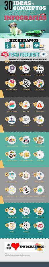 30 ideas y conceptos para crear una buena Infografía