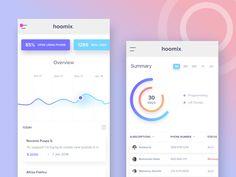 Mobile App Admin dashboard by Muhamad Reza Adityawarman
