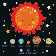 Kid's style drawing solar system vector illustration. | Vector ...