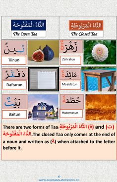 The Arabic alphabet Taa has two forms : the closed  and the open taa. They are different in writing and in usage.