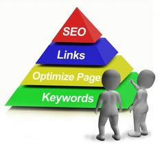 Why You Should Nail SEO Keywords in Your Posts