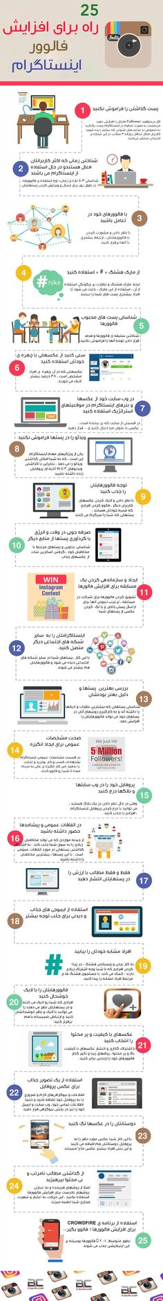 25  راهکار برای افزایش فالوور در #اینستاگرام Economics, Infographics, Psychology, Bullet Journal, Money, Business, Drawings, Amazing, Psicologia