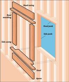 window molding ideas Easy window trim installation Cottage Life Get your nomenclature straight Home Renovation, Home Remodeling, Interior Window Trim, Window Casing, Window Trims, Window Panels, Window Sill, Moldings And Trim, Window Molding Trim