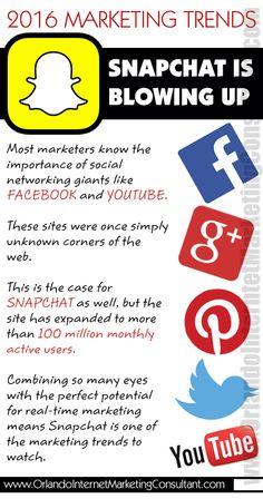 Internet Marketing Trends for 2016. #internetmarketing #socialmedia www.orlandointernetmarketingconsultant.com