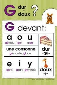 prononciation de la lettre G en français- Morel- French Teaching Resources, Teaching French, Teaching Spanish, Spanish Activities, French Language Lessons, French Lessons, Spanish Lessons, Lessons For Kids, Lessons Learned