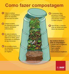 Composteira caseira reduz descarte de lixo doméstico em até 51%