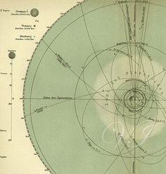 1903 ASTRONOMY CHART, planets solar system saturn mars jupiter sun, stars Heavens Astronomy Print