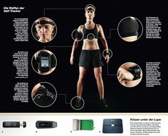 42 Best Products I Love images in 2012 | Walking exercise