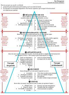 La pyramide des beso