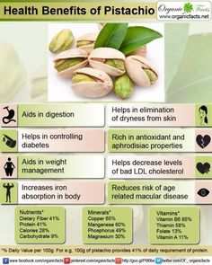 Health Benefits of Pistachios.... #healthbenefitsofexercise