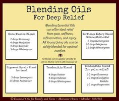 TREAT MUSCLE PAIN AND SORE LIGAMENTS AND TENDONS These essential oil blends are perfect for the pulled muscle, or that sore back.  Massage these oils (I use a 50/50 blend with coconut oil) into that sore spot and feel oh-so-much-better.  Please feel free to share this with those you think might be interested.