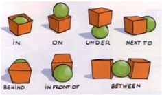Prepositions - a K-1 iPad activity authored by teacher    Frolyc - Create. Publish. Inspire!