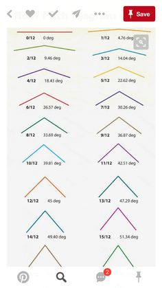 Roof Pitch Diagram Chart Nc Garage Apt Concrete Sheds Concrete Base For Shed, Concrete Sheds, Concrete Footings, Shed Base, Shed Design, Roof Design, Trailer Casa, Diagram Chart, Chart Tool