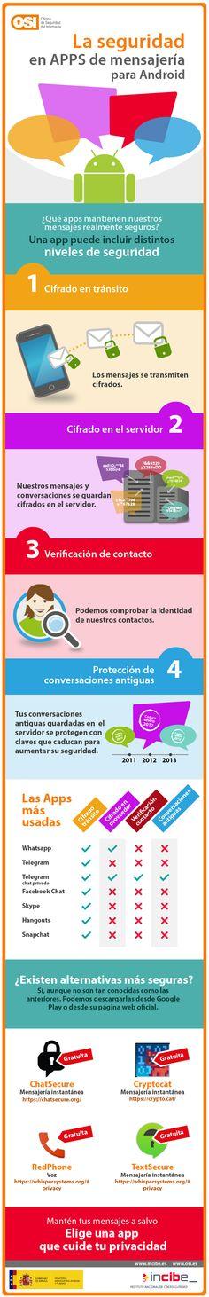 La Seguridad de las APPs de mensajería (para Android) #mobile @rubendelaosa http://rubendelaosa.com/