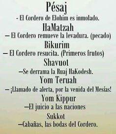 153 Mejores Imágenes De Hebreo Hebreos Mensajes Para
