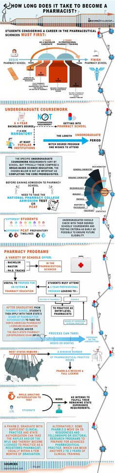 Read our Pharmacy Technician resume sample and learn emphasize - pharmacy technician letter