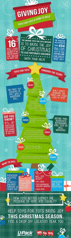Toy Donation Application : Ideas about donation boxes on pinterest ronald