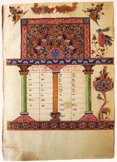 Matenadaran, Mesrop Mashtots Institute for Ancient Manuscripts